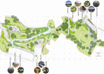 Uređenje gradskog parka Šparić