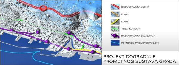 Uvođenje brze gradske željeznice u sustav javnog gradskog prijevoza