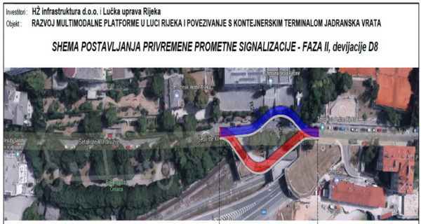 Regulacija prometa u ulici Šetalište XIII divizije
