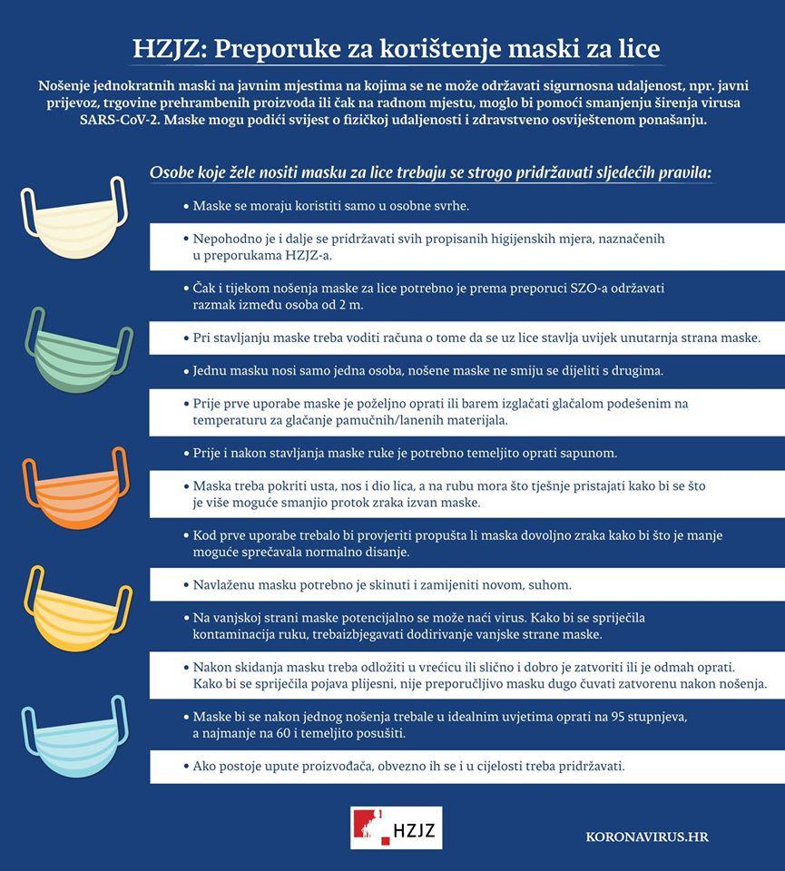 Preporuke za korištenje maski za lice (izvor: HZJZ)