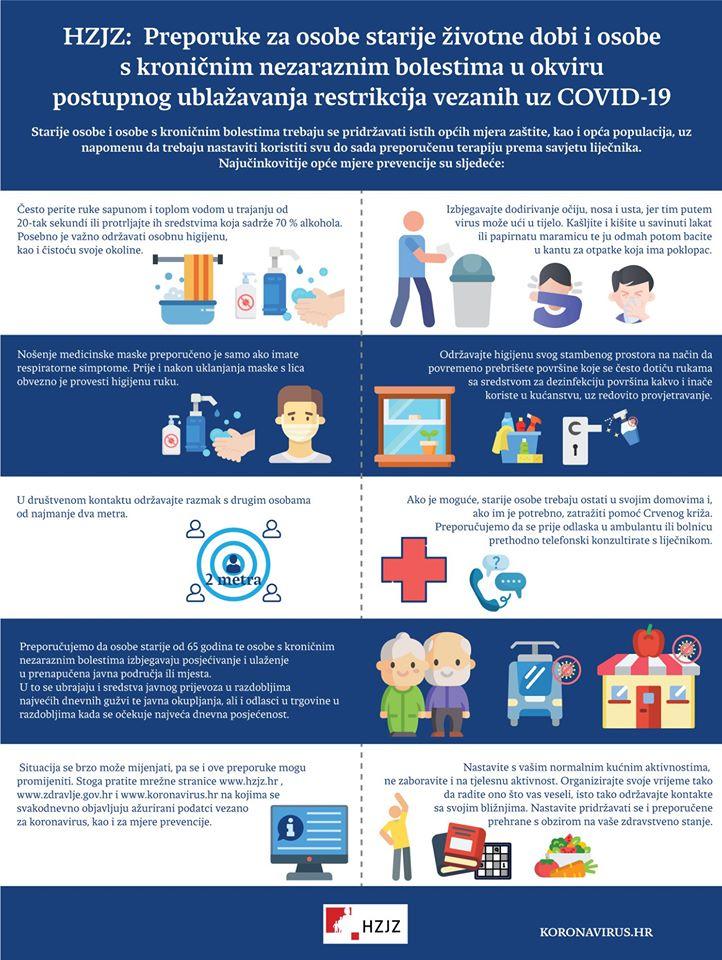 Preporuke za osobe starije životne dobi i kronične bolesnike u okviru popuštanja protuepidemijskih mjera