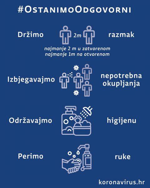 Ostanimo odgovorni (izvor: koronavirus.hr)
