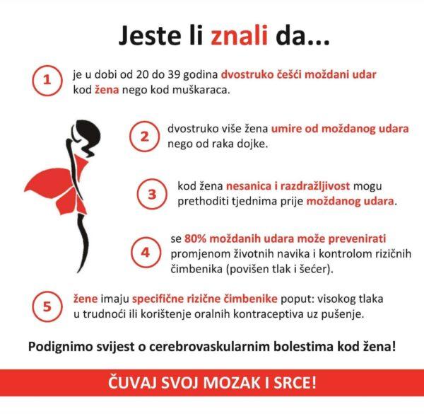 Dan crvenih haljina info grafika