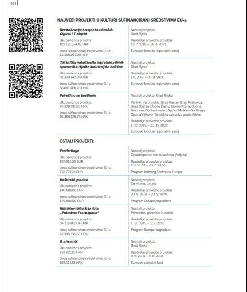 Stranica Mandatnog izvješća s QR kodom